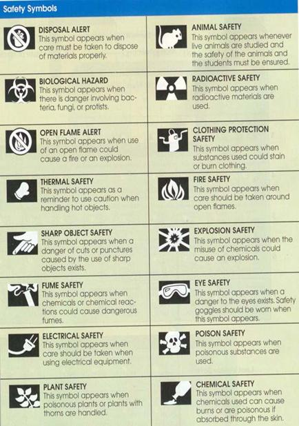 Laboratory Safety Resources