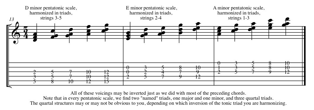 So What Chords Images Chord Guitar Finger Position